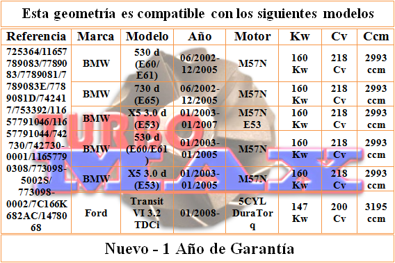 http://turbo-max.es/geometrias/742417/742417%20tabla.png