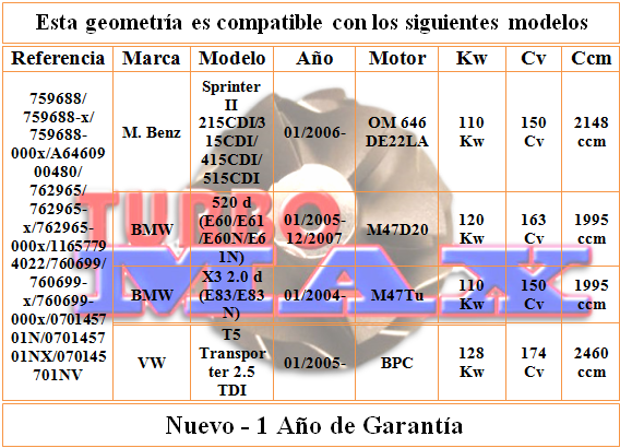 http://turbo-max.es/geometrias/75988/75988%20tabla.png