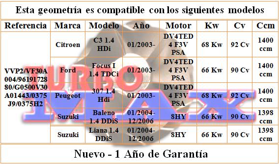 http://turbo-max.es/geometrias/VVP2/VVP2%20tabla.png