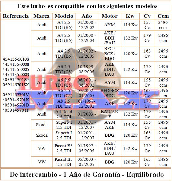 http://turbo-max.es/turbo-max/454135-5010S/454135-5010S%20tabla.png