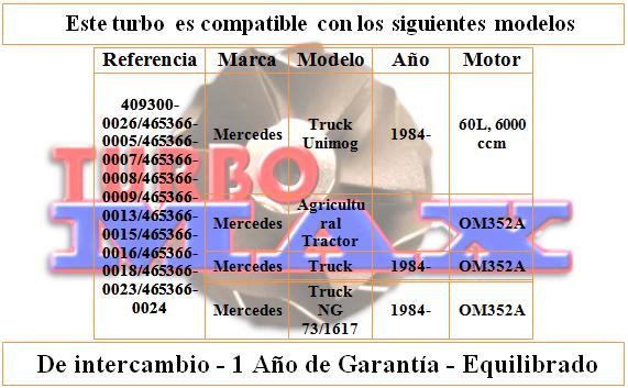http://turbo-max.es/turbo-max/465366-0013/465366-0013%20tabla.png