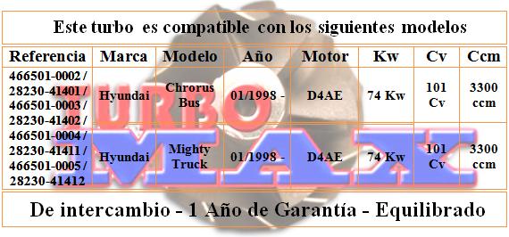 http://turbo-max.es/turbo-max/466501/466501%20tabla.png