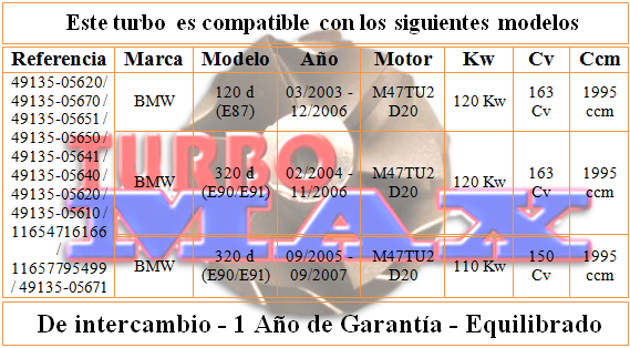 http://turbo-max.es/turbo-max/49135-05671/49135-05671%20tabla.png