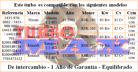 http://turbo-max.es/turbo-max/5435-970-0002/5435-970-0002%20tabla.png