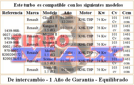 http://turbo-max.es/turbo-max/5439-970-0027/5439-970-0027%20tabla.png