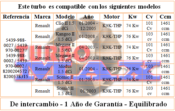 http://turbo-max.es/turbo-max/5439-970-0027/5439-970-0027%20tabla.png