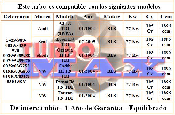 http://turbo-max.es/turbo-max/54399700029/54399700029%20tabla.png