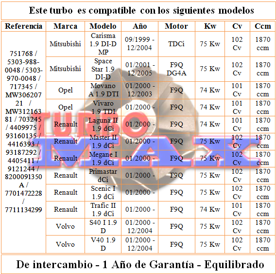 http://turbo-max.es/turbo-max/703245/703245%20tabla.png