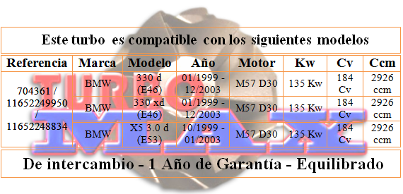 http://turbo-max.es/turbo-max/704361/704361%20tabla.png