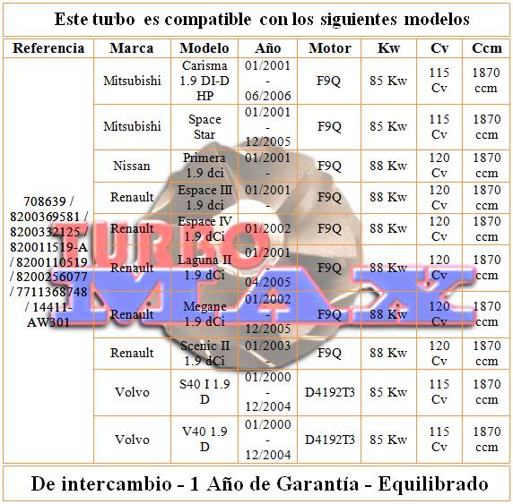 http://turbo-max.es/turbo-max/708639/708639%20tabla.png