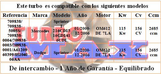 http://turbo-max.es/turbo-max/709838-0004/709838-0004%20tabla.png
