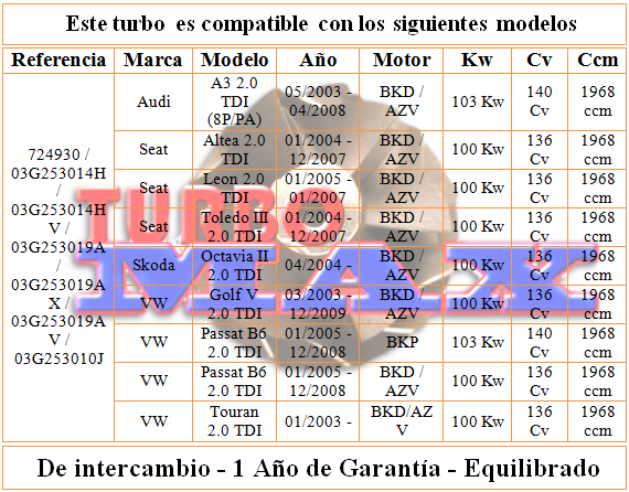 http://turbo-max.es/turbo-max/724930/724930%20tabla.png
