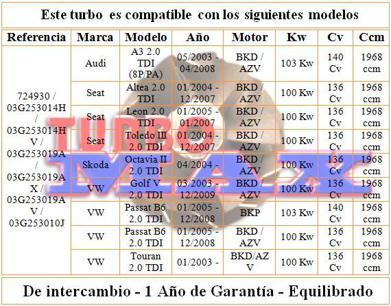 http://turbo-max.es/turbo-max/724930/724930%20tabla.png