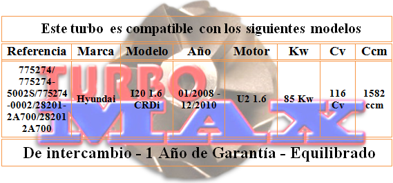 http://turbo-max.es/turbo-max/775274-0003/775274-0003%20tabla.png