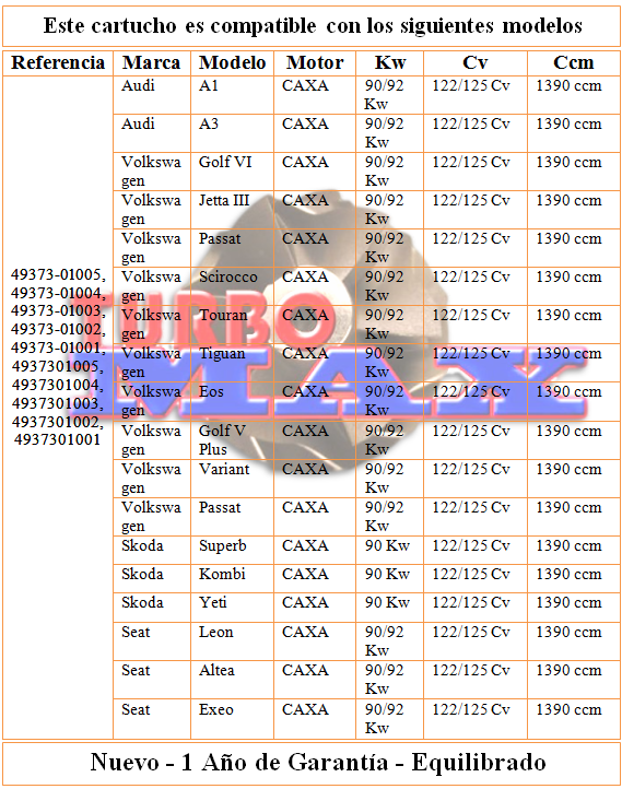 http://turbo-max.es/turbo-max/chra/49373-01001/49373-01001%20tabla.png