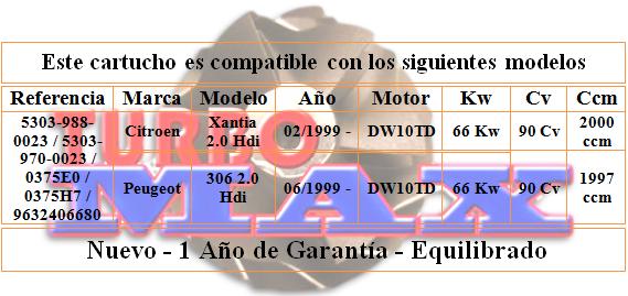 http://turbo-max.es/turbo-max/chra/5303-970-0023/5303-970-0023%20tabla.png