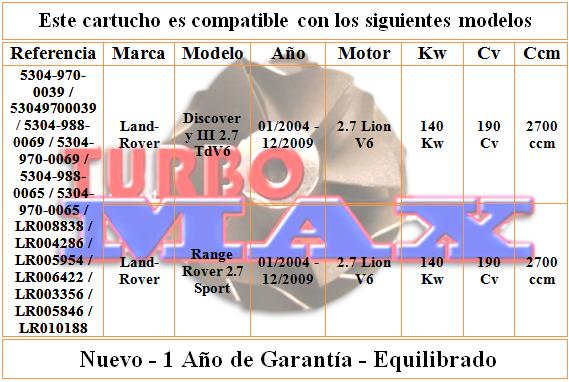 http://turbo-max.es/turbo-max/chra/5304-970-0069/5304-970-0069%20tabla.png