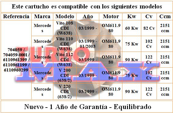 http://turbo-max.es/turbo-max/chra/704059-0001/704059-0001%20tabla.png
