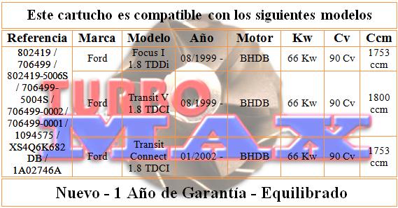 http://turbo-max.es/turbo-max/chra/706499-0004/706499-0004%20tabla.png