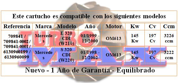 http://turbo-max.es/turbo-max/chra/709841-0001/709841-0001%20tabla.png