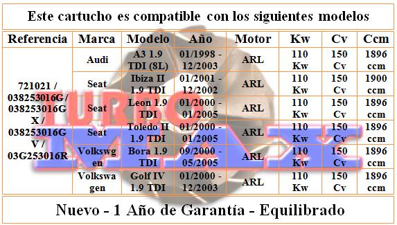 http://turbo-max.es/turbo-max/chra/721021-0001/721021-0001%20tabla.png
