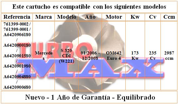 http://turbo-max.es/turbo-max/chra/761399-0001/761399-0001%20tabla.png